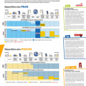 Poster Incoterms 2020