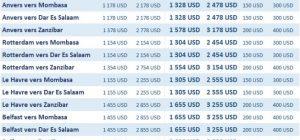 CMA CGM :  nouveaux taux FAK (depuis l'Europe du Nord vers l'Afrique de l'Est)