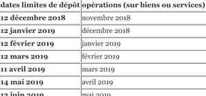 Calendrier 2019 pour la remise des DEB
